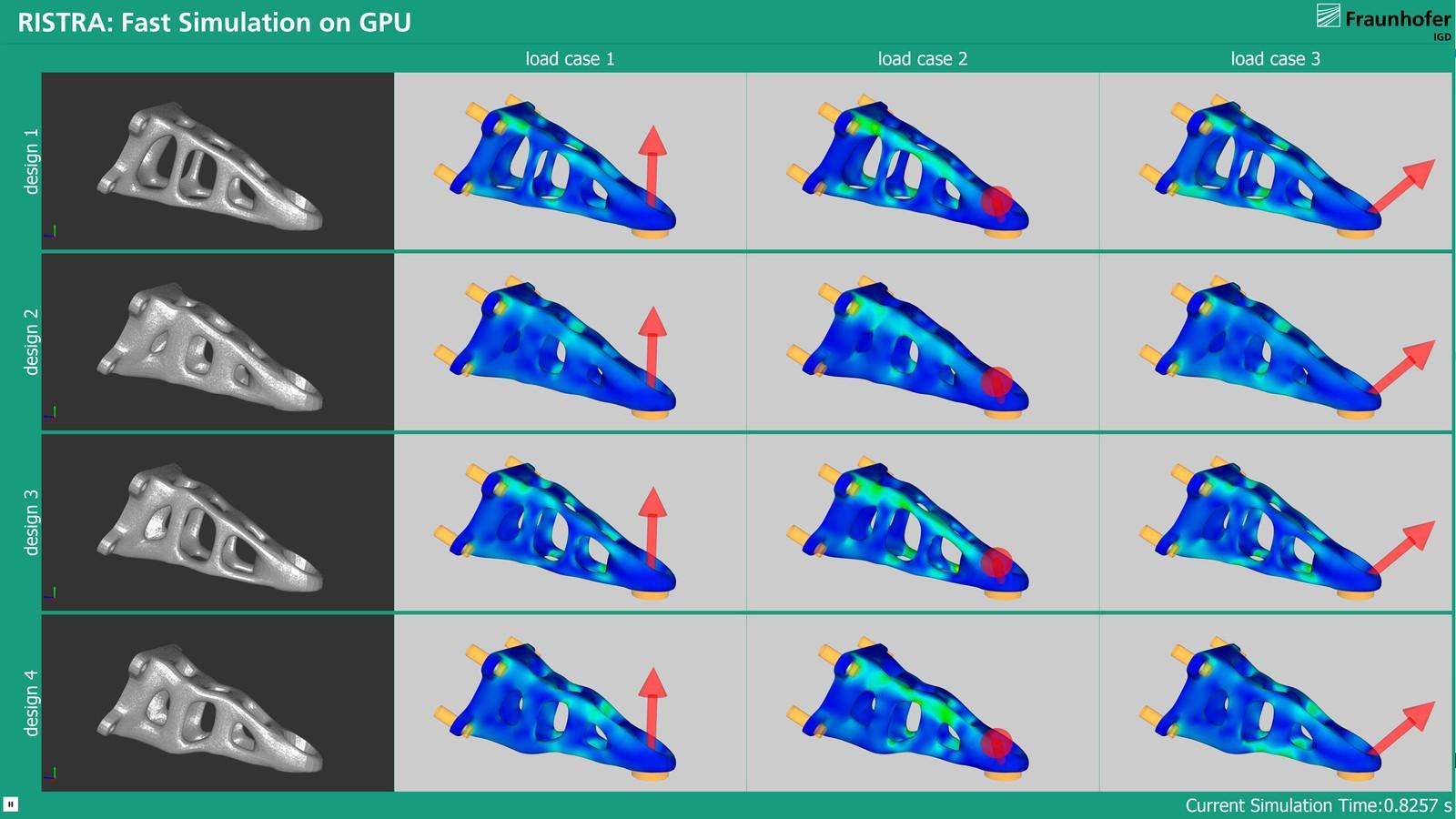 Im Falschfarbenmodell zeigt die Simulation Schwachstellen in der Konstruktion von Bauteilen.