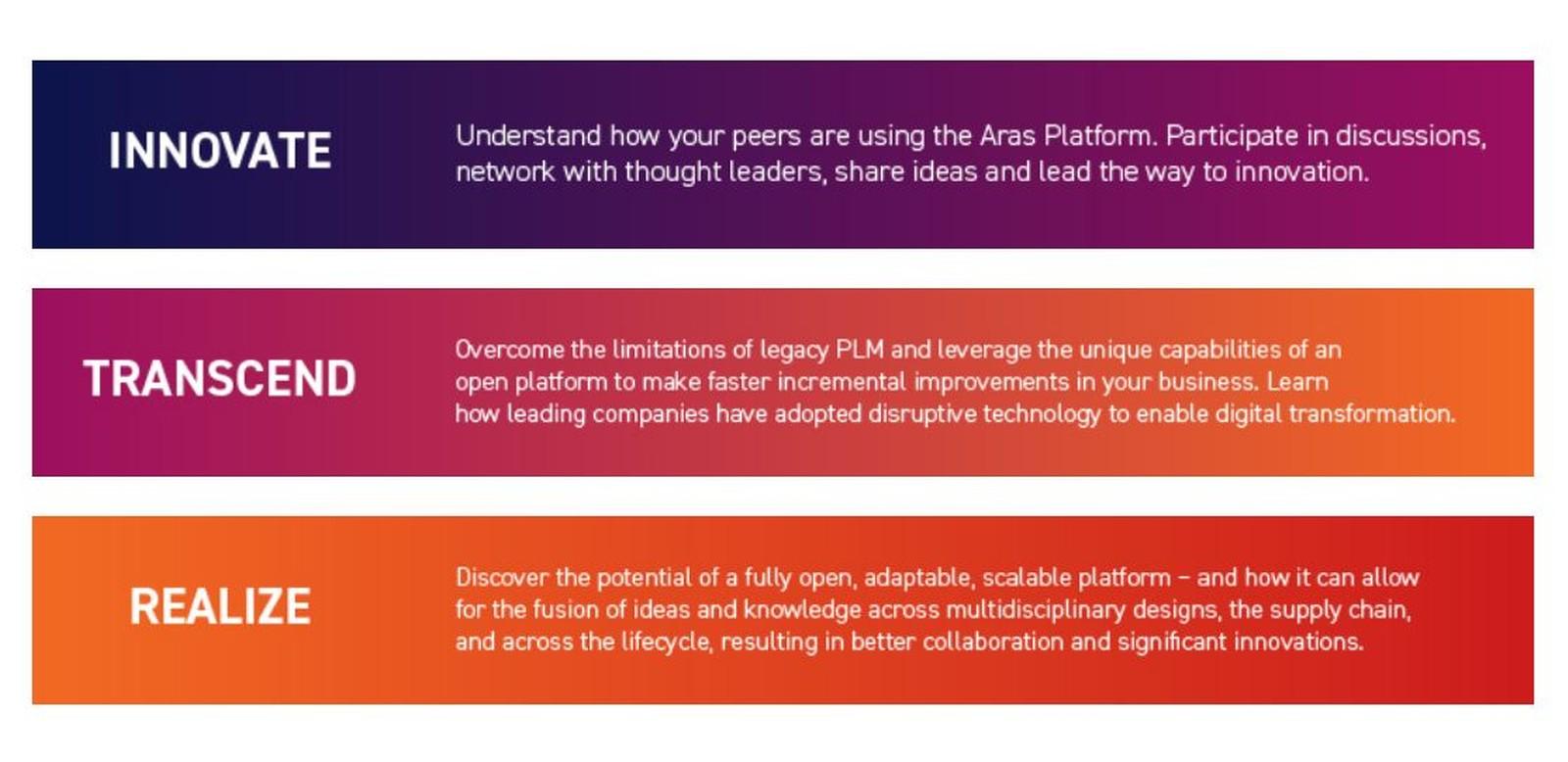 """PLM als Schlüssel zur Unternehmenstransformation: das Aras-Community-Event """"ACE 2019 Europe"""" zeigt innovatives Product-Lifecycle-Management."""
