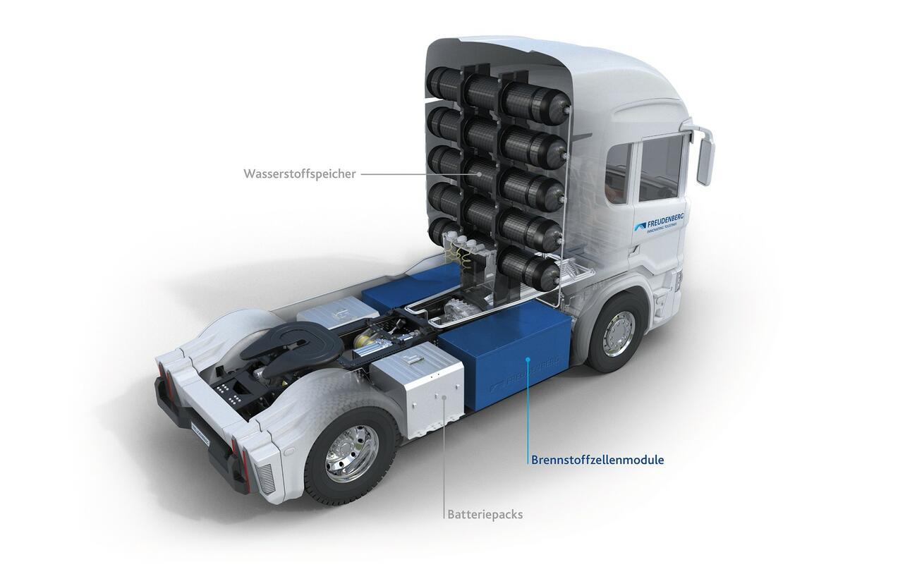 Ein Brennstoffzellensystem für Schwerlastkraftwagen